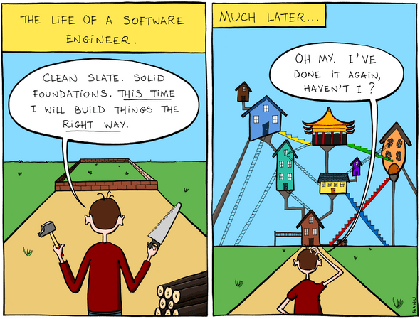 The Life of a Software Engineer, by Manu Cornet